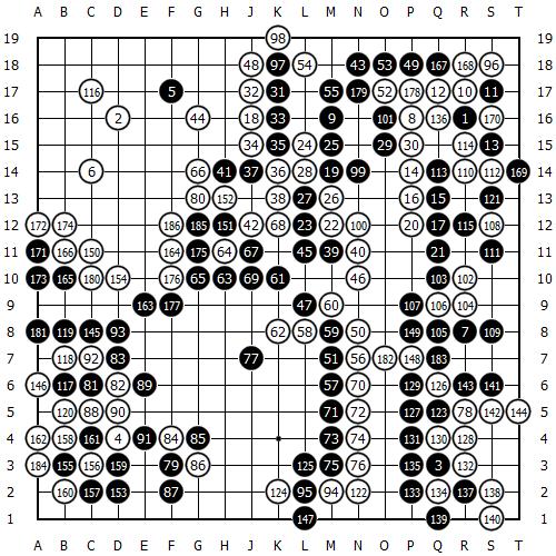 leesd - AlphaGo